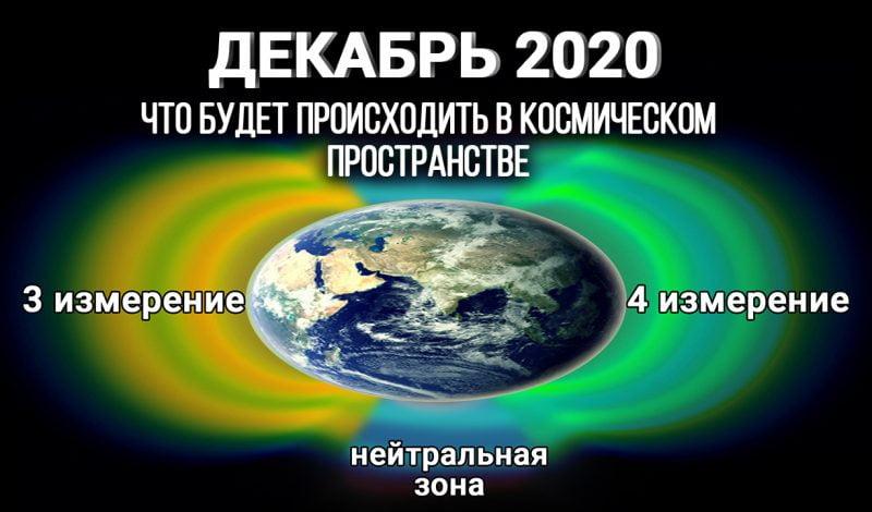 ДЕКАБРЬ 2020. Что будет происходить в космическом пространстве.
